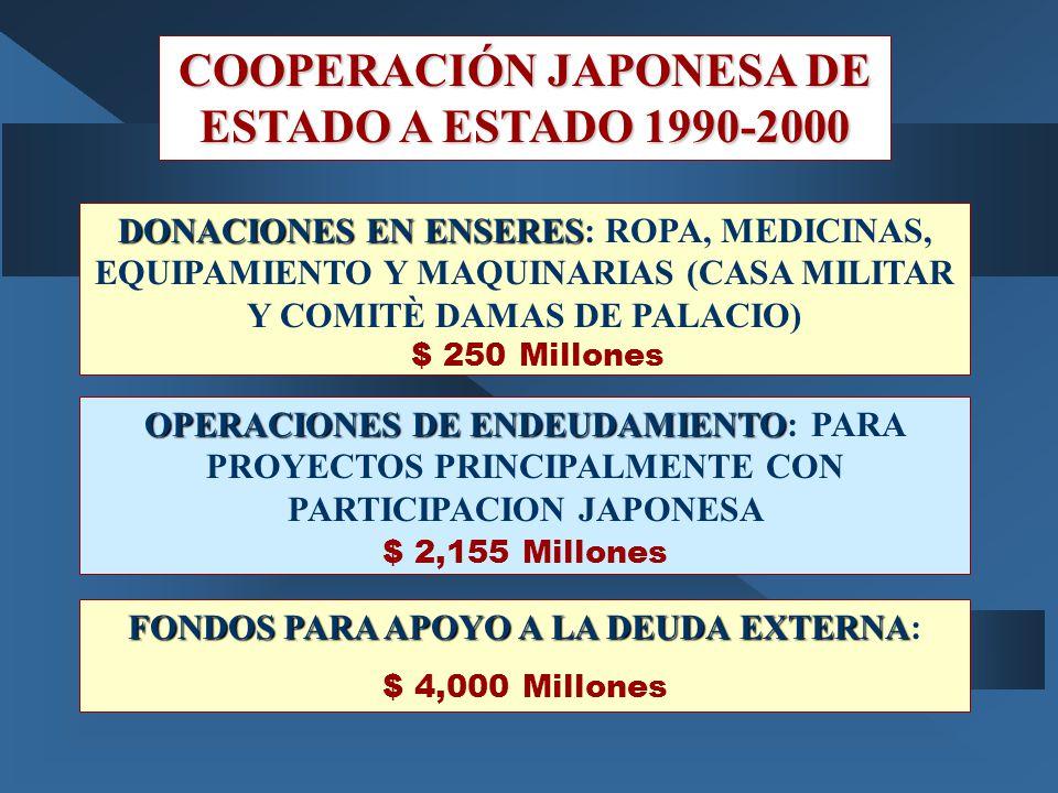COOPERACIÓN JAPONESA DE ESTADO A ESTADO 1990-2000
