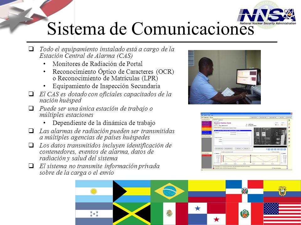 Sistema de Comunicaciones