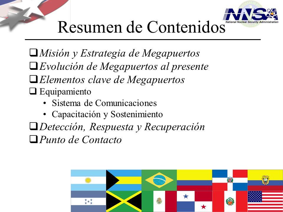 Resumen de Contenidos Misión y Estrategia de Megapuertos