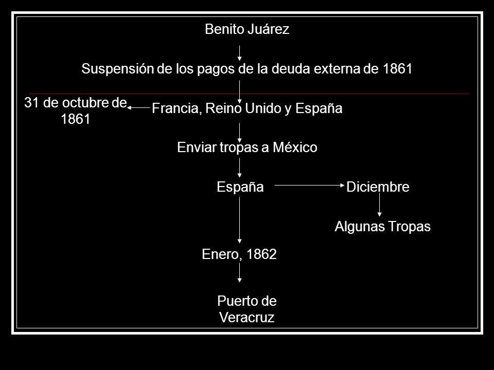 Suspensión de los pagos de la deuda externa de 1861