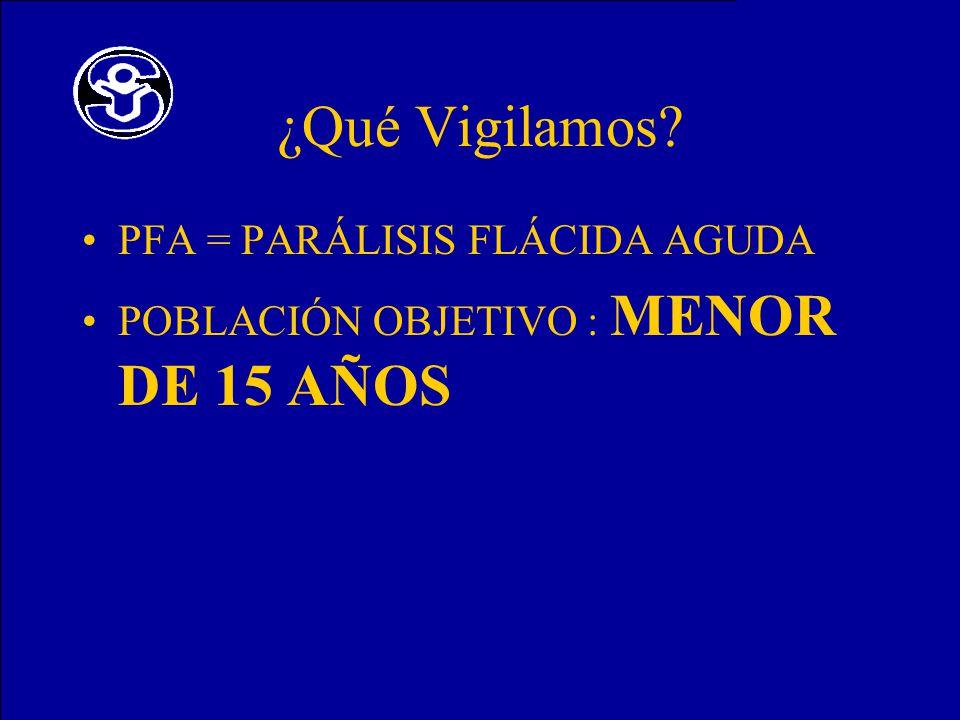 ¿Qué Vigilamos PFA = PARÁLISIS FLÁCIDA AGUDA