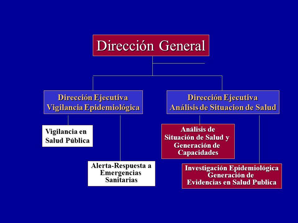 Dirección General Dirección Ejecutiva Vigilancia Epidemiológica