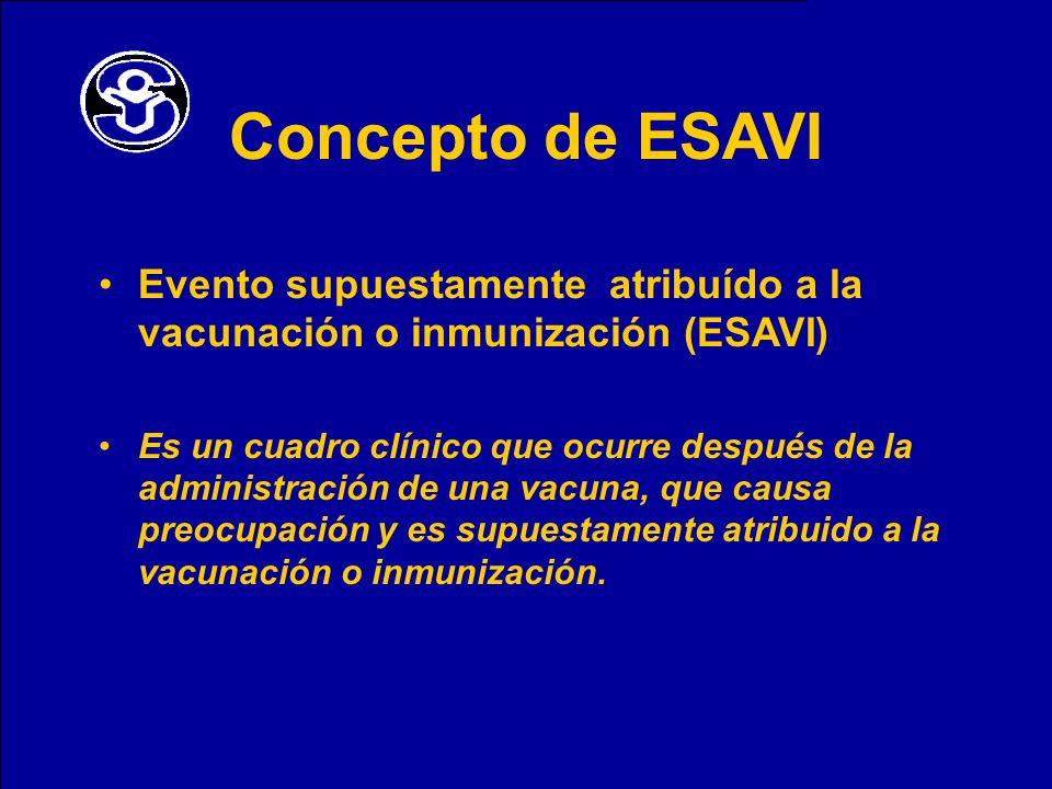 Concepto de ESAVI Evento supuestamente atribuído a la vacunación o inmunización (ESAVI)