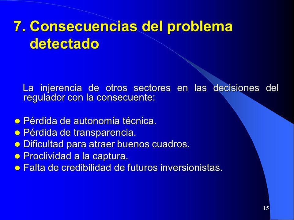 7. Consecuencias del problema detectado