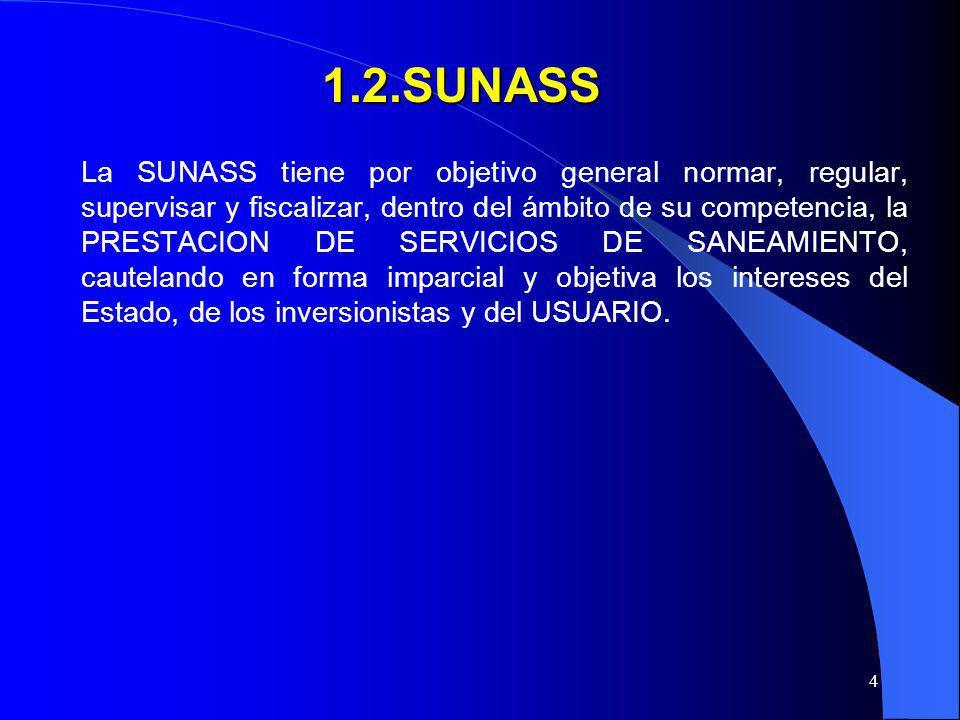 1.2.SUNASS