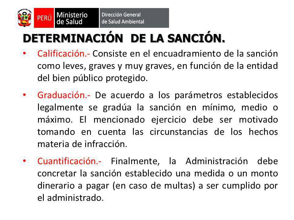 DETERMINACIÓN DE LA SANCIÓN.