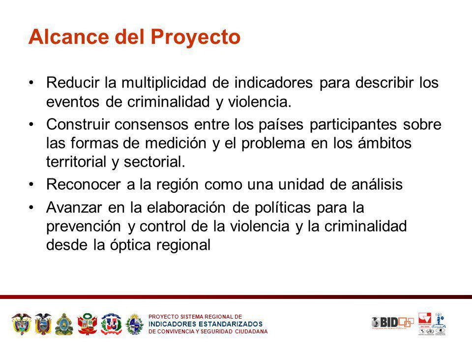 Alcance del Proyecto Reducir la multiplicidad de indicadores para describir los eventos de criminalidad y violencia.