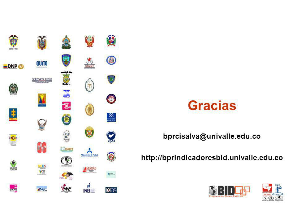 bprcisalva@univalle.edu.co http://bprindicadoresbid.univalle.edu.co