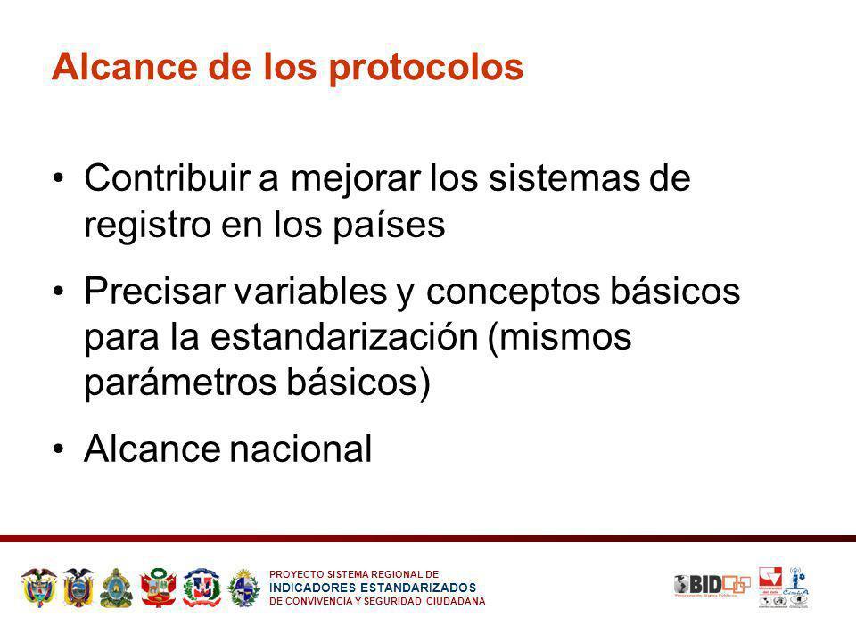 Alcance de los protocolos