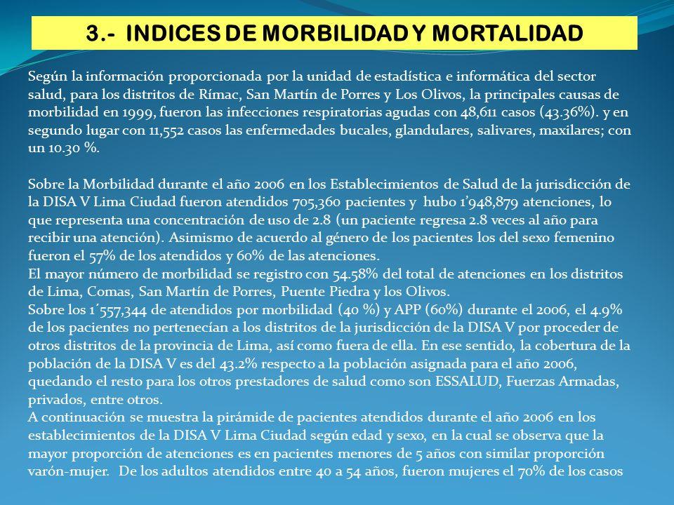3.- INDICES DE MORBILIDAD Y MORTALIDAD