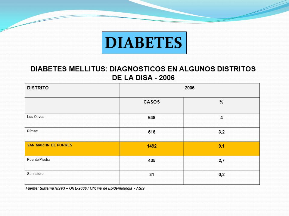 DIABETES MELLITUS: DIAGNOSTICOS EN ALGUNOS DISTRITOS DE LA DISA - 2006