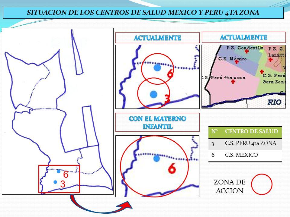 6 3 SITUACION DE LOS CENTROS DE SALUD MEXICO Y PERU 4TA ZONA