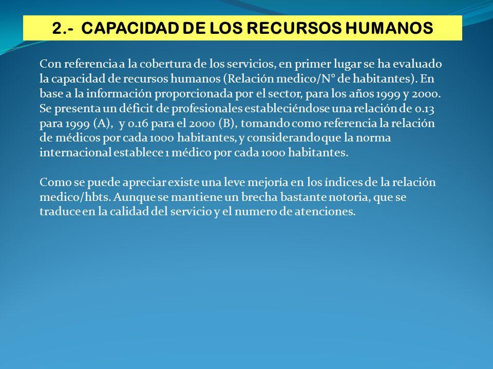 2.- CAPACIDAD DE LOS RECURSOS HUMANOS