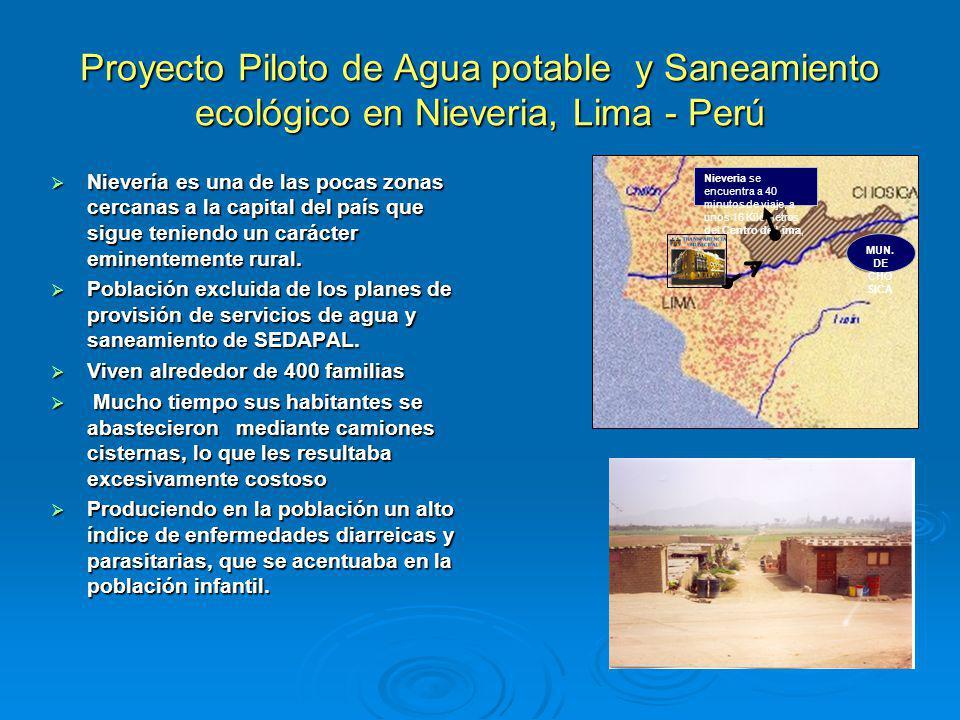 Proyecto Piloto de Agua potable y Saneamiento ecológico en Nieveria, Lima - Perú