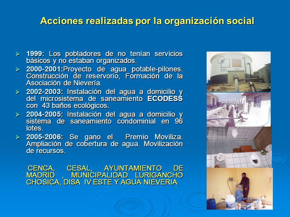 Acciones realizadas por la organización social