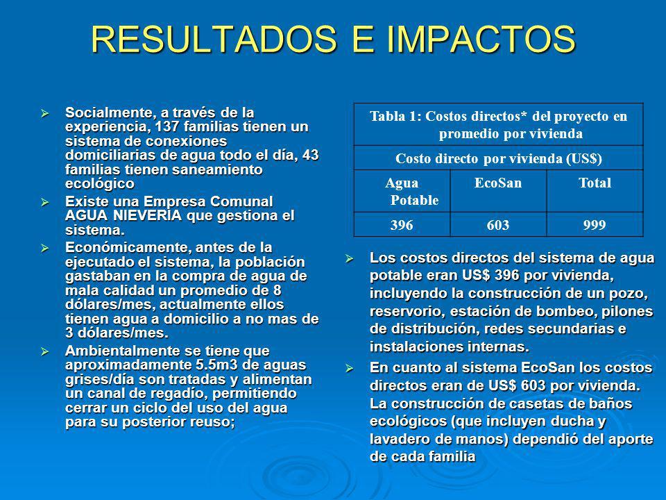 RESULTADOS E IMPACTOS