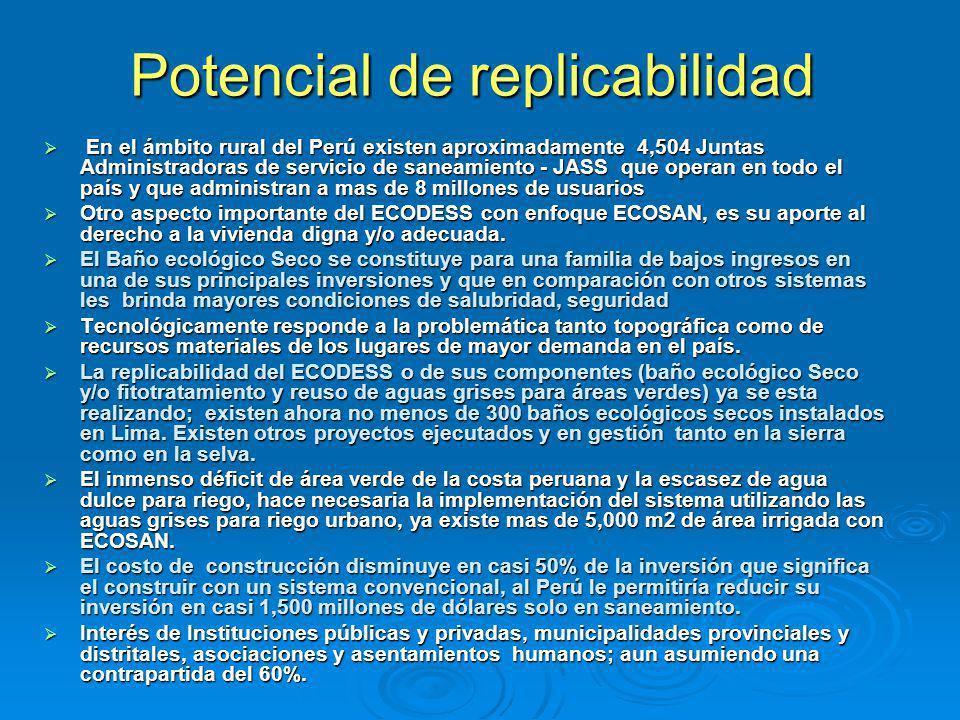 Potencial de replicabilidad