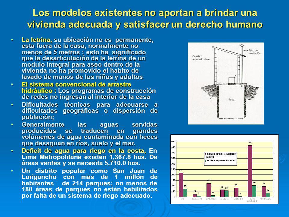 Los modelos existentes no aportan a brindar una vivienda adecuada y satisfacer un derecho humano
