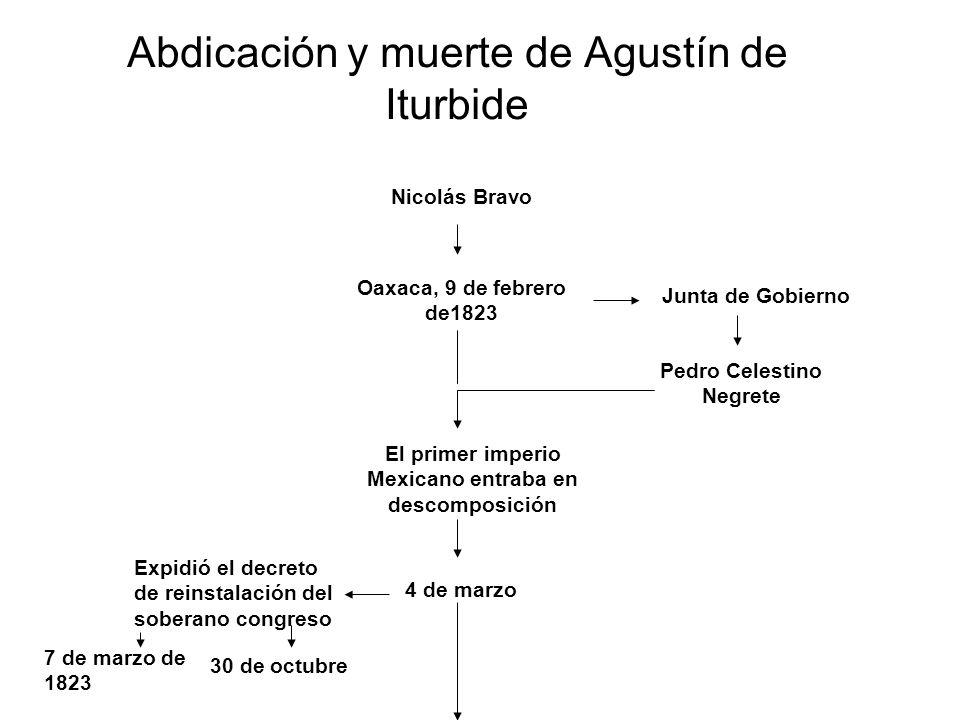 Abdicación y muerte de Agustín de Iturbide