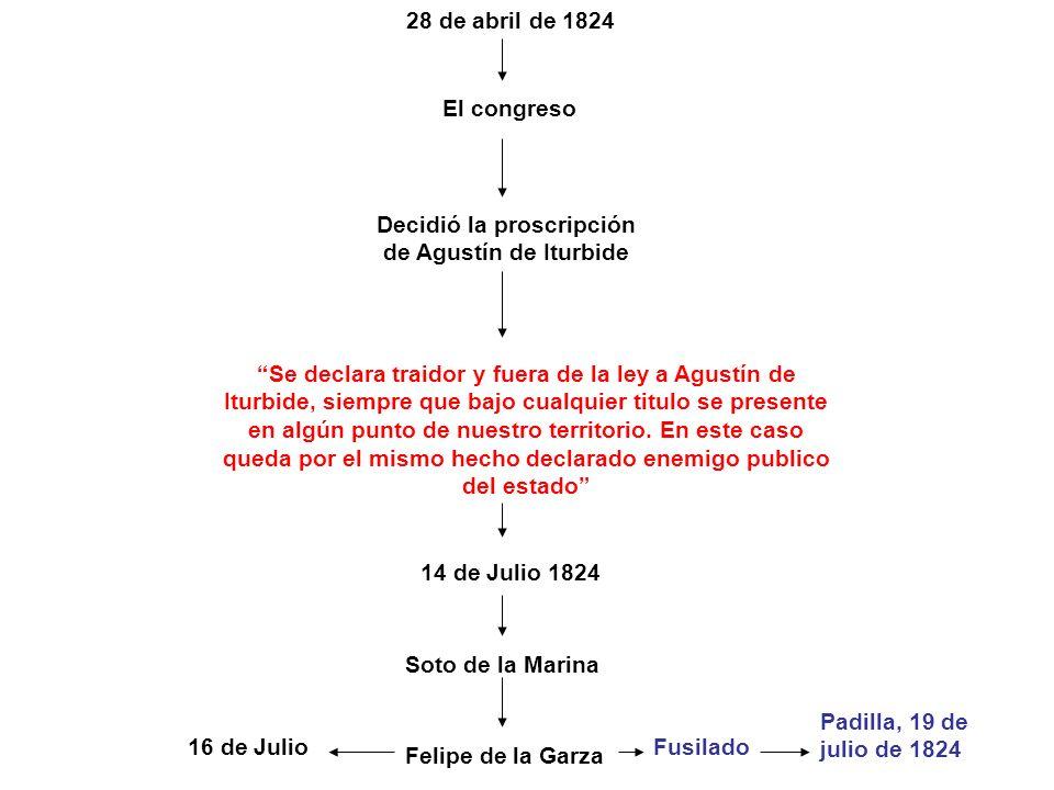 Decidió la proscripción de Agustín de Iturbide