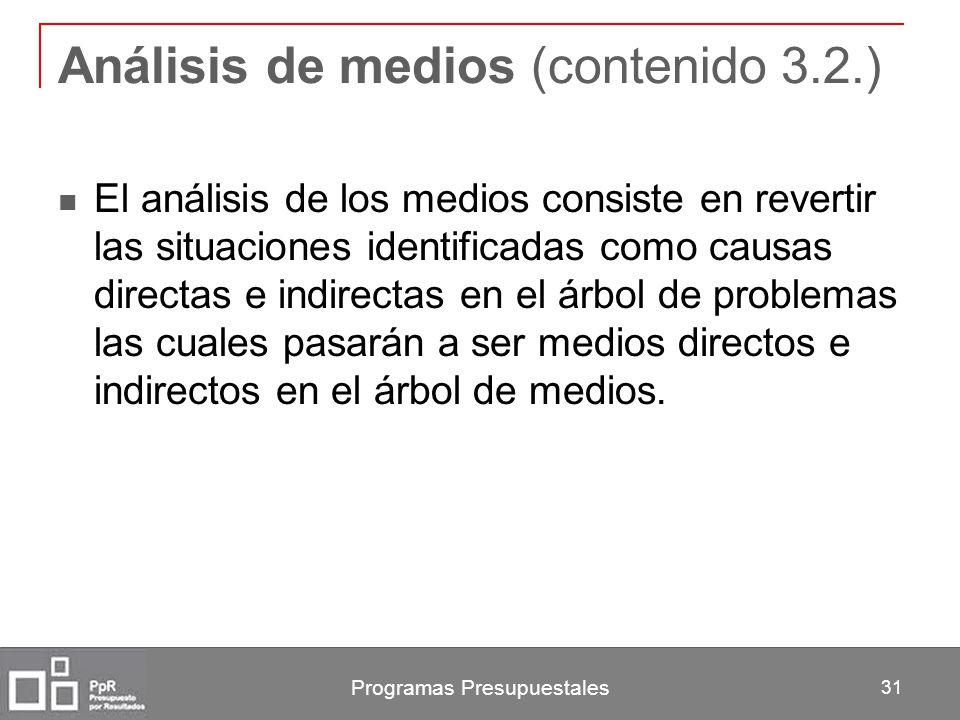 Análisis de medios (contenido 3.2.)