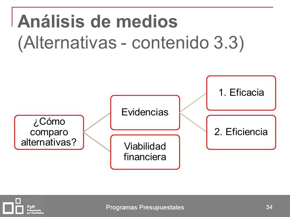 Análisis de medios (Alternativas - contenido 3.3)