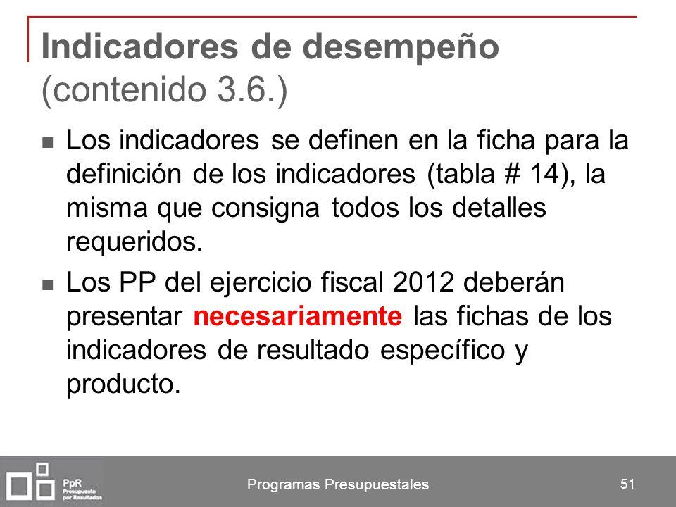 Indicadores de desempeño (contenido 3.6.)