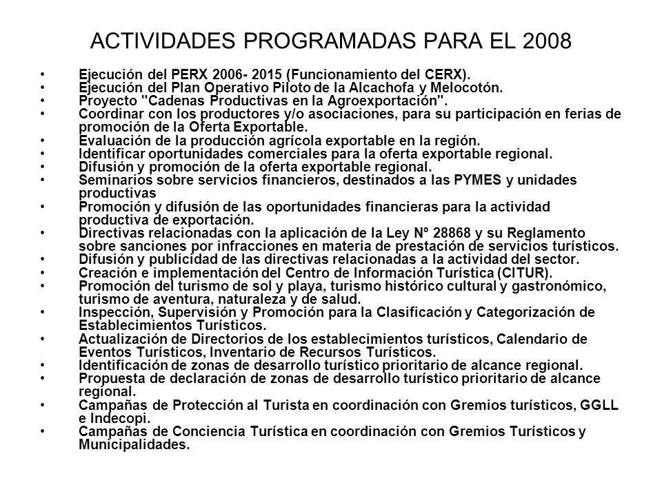 ACTIVIDADES PROGRAMADAS PARA EL 2008