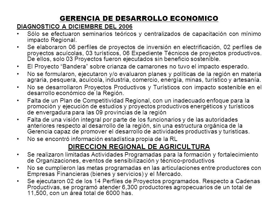 GERENCIA DE DESARROLLO ECONOMICO DIRECCION REGIONAL DE AGRICULTURA