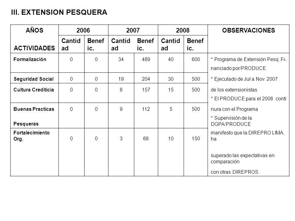 III. EXTENSION PESQUERA