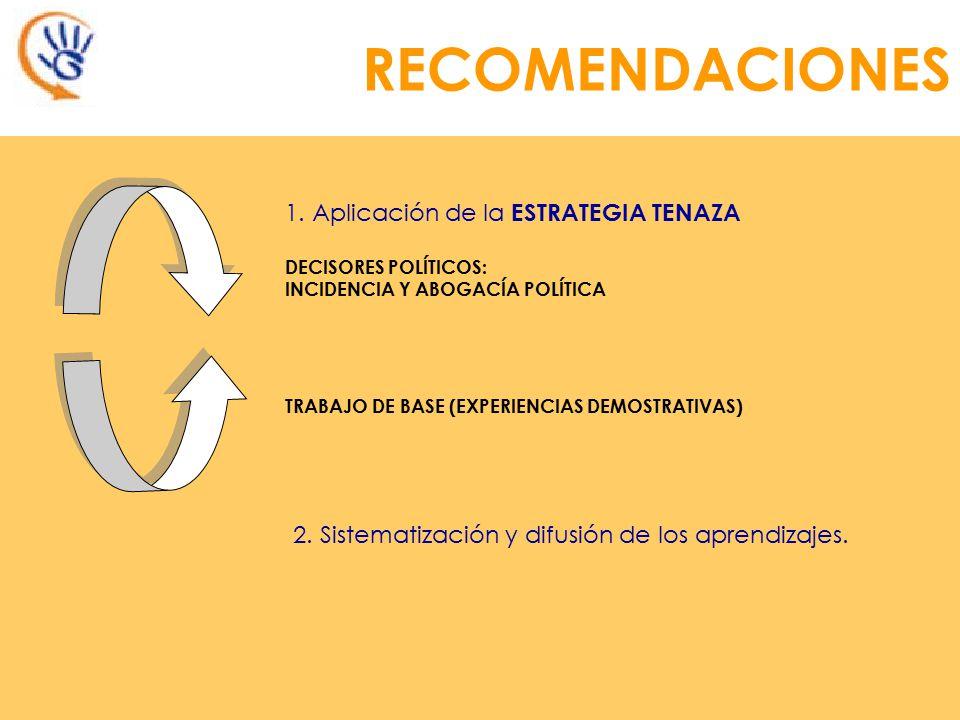 2. Sistematización y difusión de los aprendizajes.