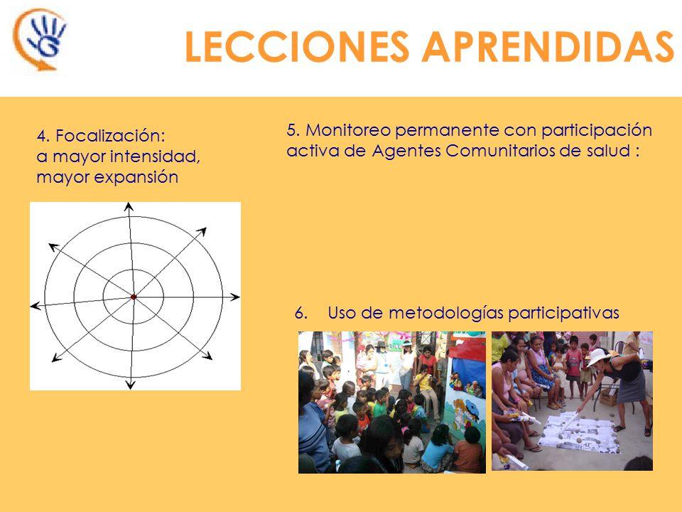 LECCIONES APRENDIDAS 5. Monitoreo permanente con participación activa de Agentes Comunitarios de salud :