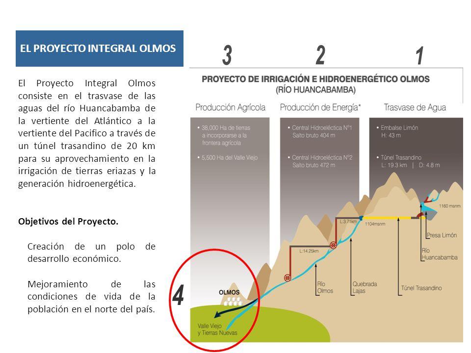 3 2 1 4 EL PROYECTO INTEGRAL OLMOS