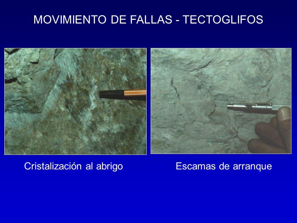 MOVIMIENTO DE FALLAS - TECTOGLIFOS