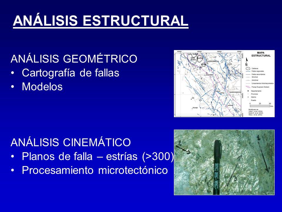 ANÁLISIS ESTRUCTURAL ANÁLISIS GEOMÉTRICO Cartografía de fallas Modelos