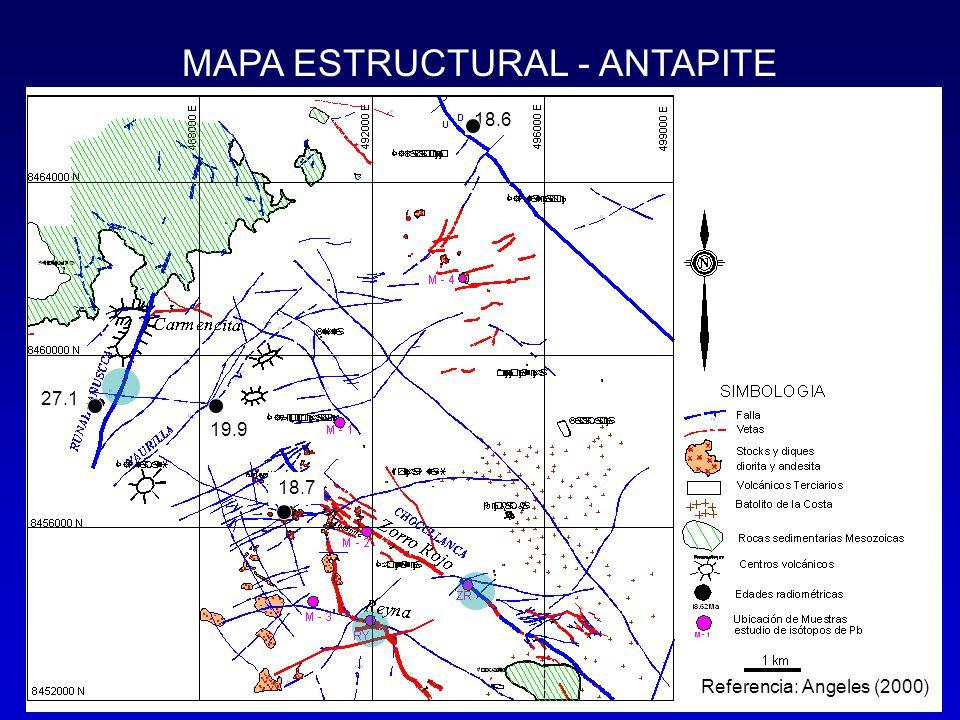 MAPA ESTRUCTURAL - ANTAPITE Plumbotectónica - Thoriogénico