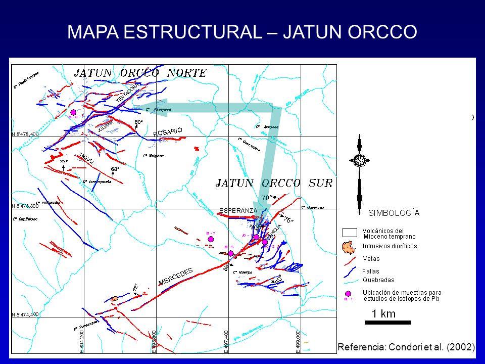 MAPA ESTRUCTURAL – JATUN ORCCO