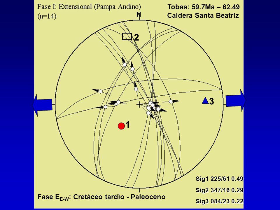 2 3 1 Tobas: 59.7Ma – 62.49 Caldera Santa Beatriz