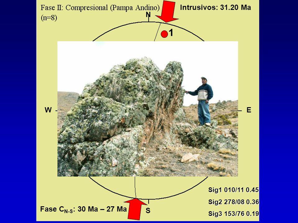 1 2 3 Fase CN-S: 30 Ma – 27 Ma Intrusivos: 31.20 Ma N W E S