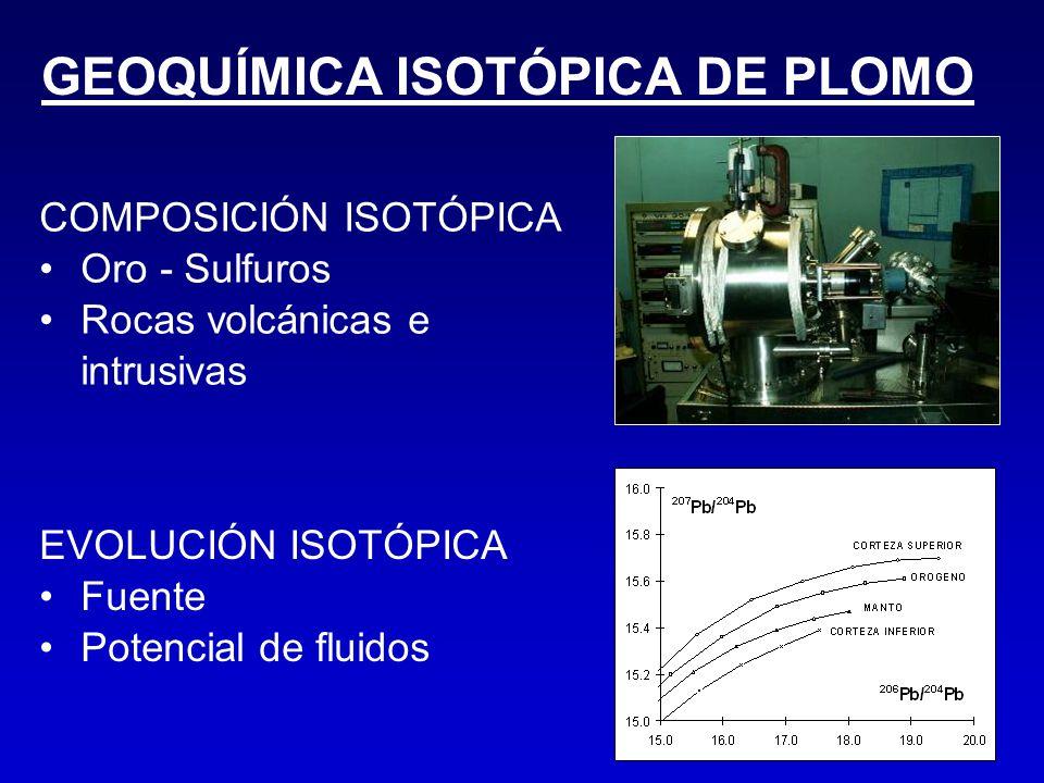 GEOQUÍMICA ISOTÓPICA DE PLOMO