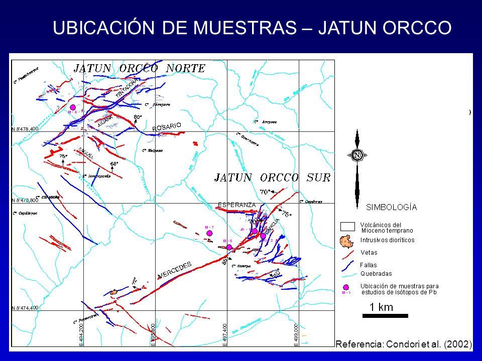 UBICACIÓN DE MUESTRAS – JATUN ORCCO