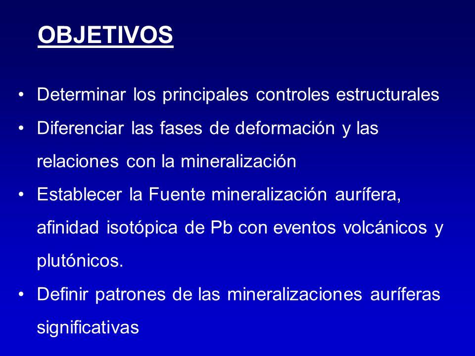 OBJETIVOS Determinar los principales controles estructurales