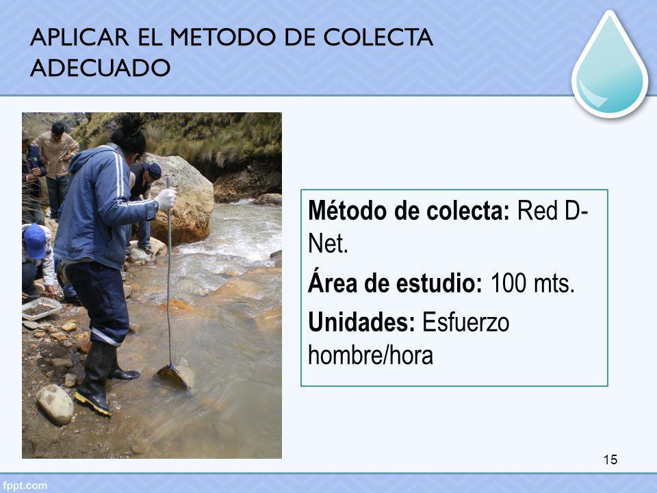 Método de colecta: Red D-Net. Área de estudio: 100 mts.