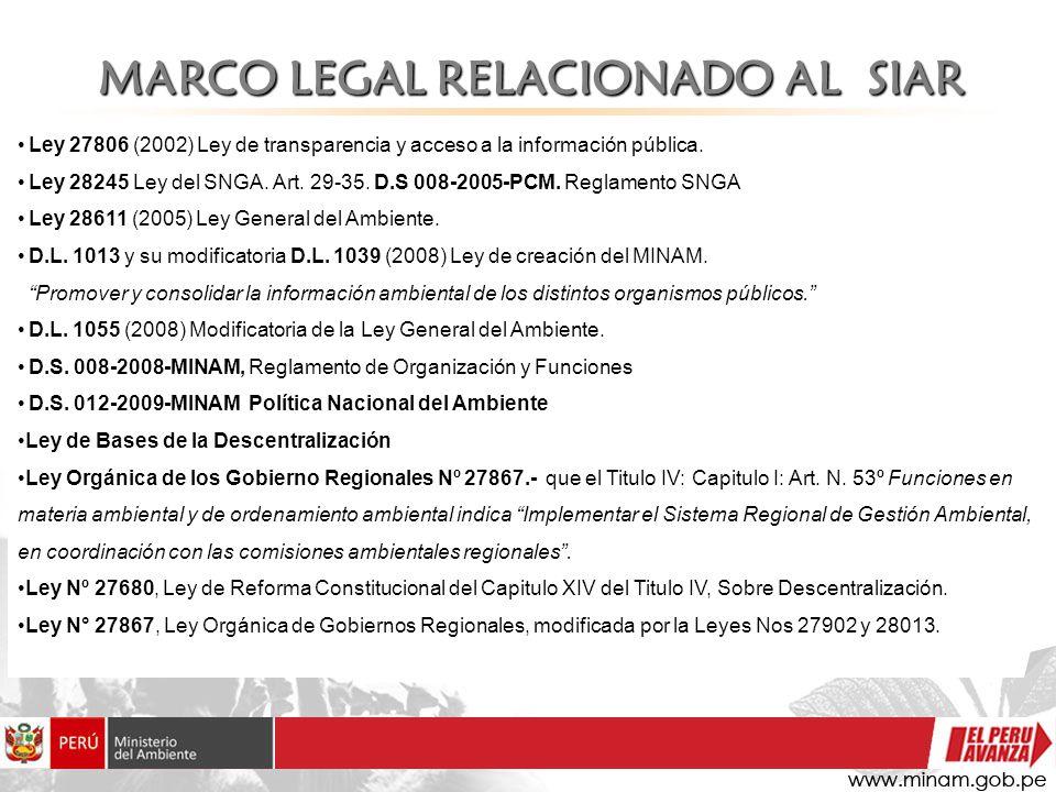 MARCO LEGAL RELACIONADO AL SIAR