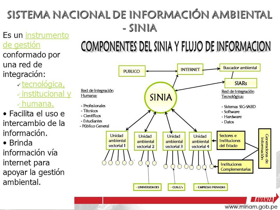 SISTEMA NACIONAL DE INFORMACIÓN AMBIENTAL - SINIA