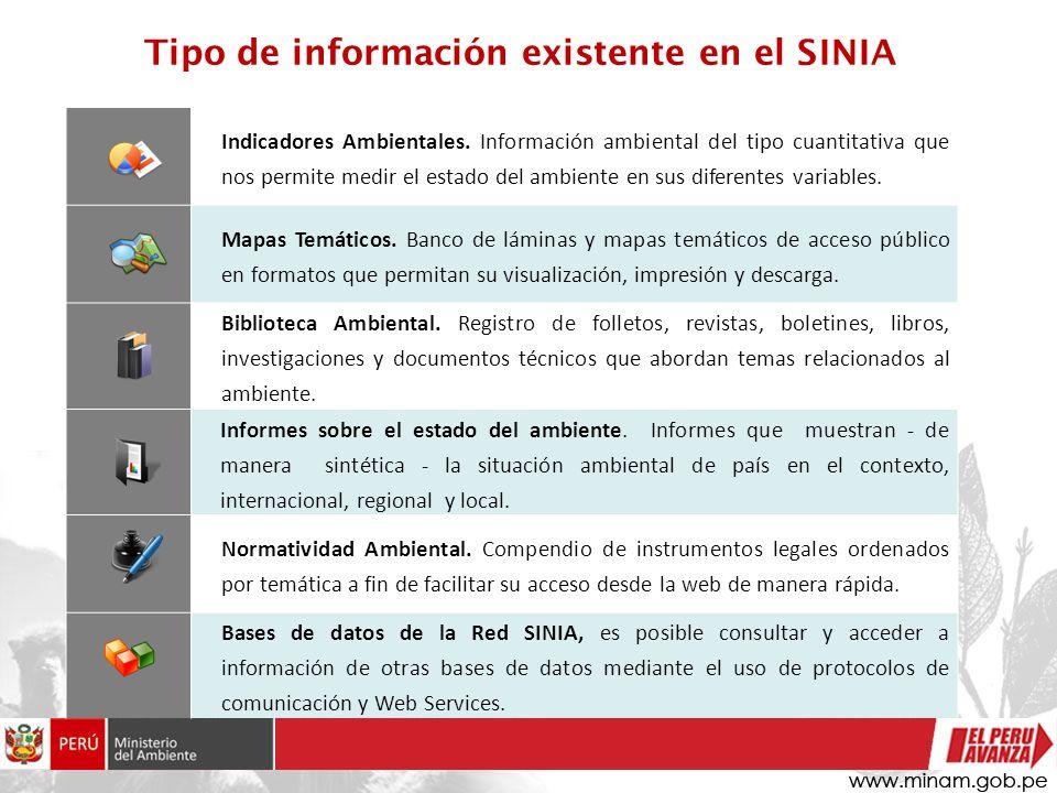 Tipo de información existente en el SINIA