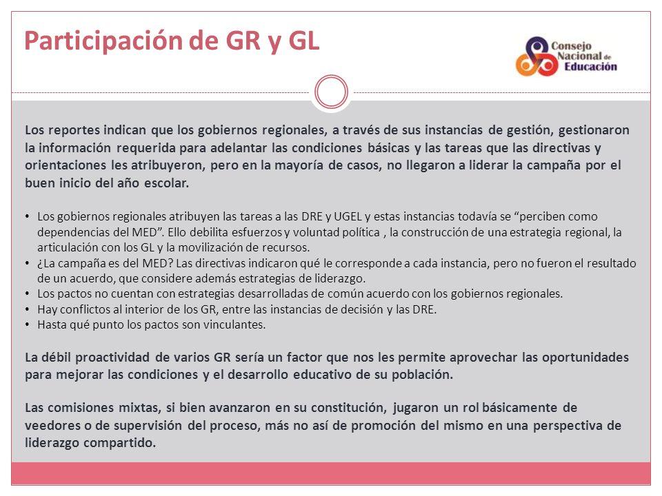 Participación de GR y GL