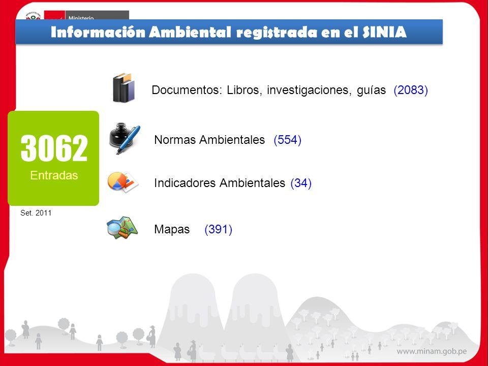 Información Ambiental registrada en el SINIA