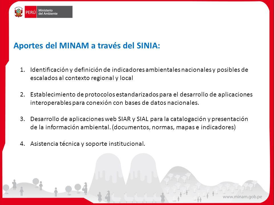 Aportes del MINAM a través del SINIA: