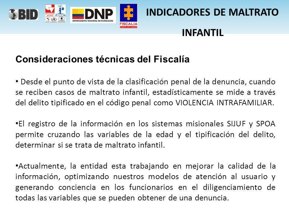 INDICADORES DE MALTRATO INFANTIL